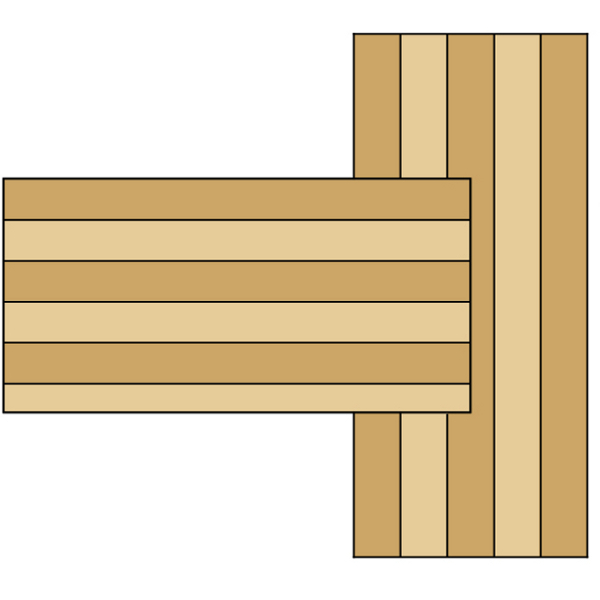 3 piece plywood groove bit sets