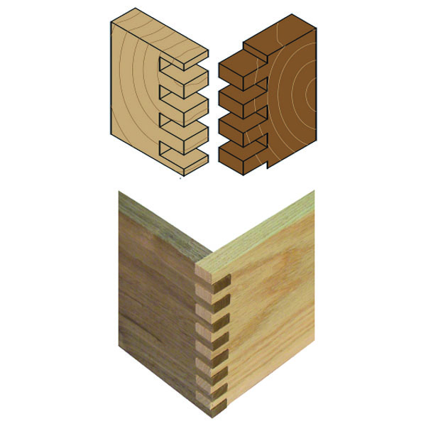 Box and finger joint set