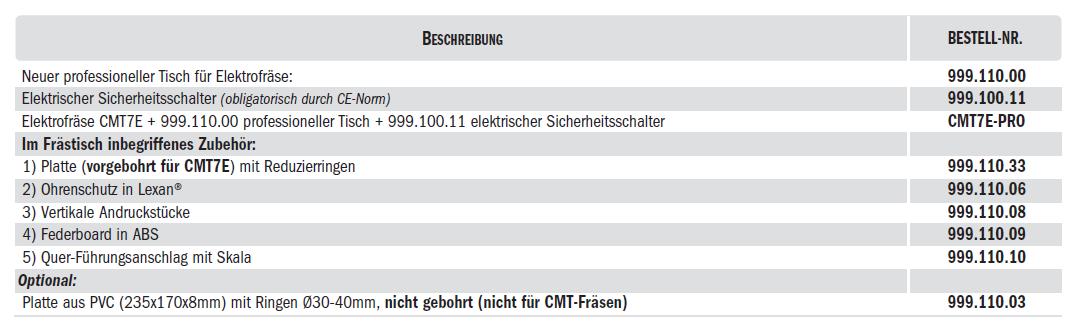 Platte mit 2/Ringen perforiert CMT7E 999.110.33 X Tisch Pro 2015
